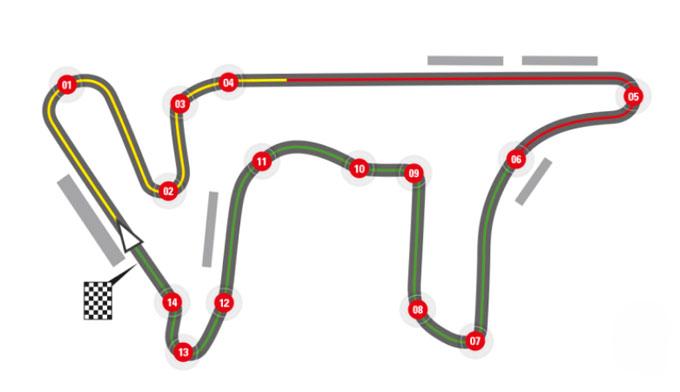 Ver Gran Premio de Argentina 2019 MotoGP Gratis