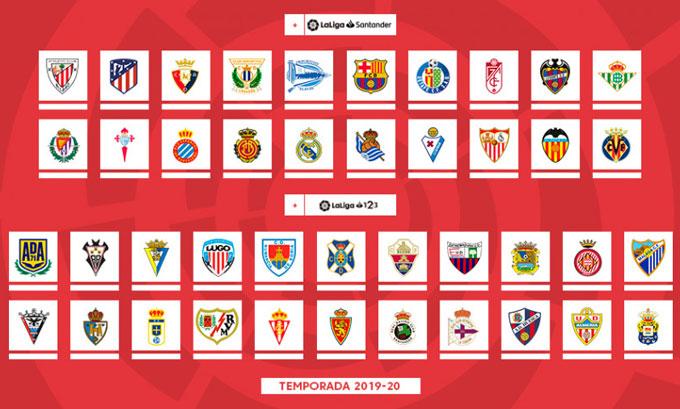Ver futbol en directo Liga Santander 2019-2020
