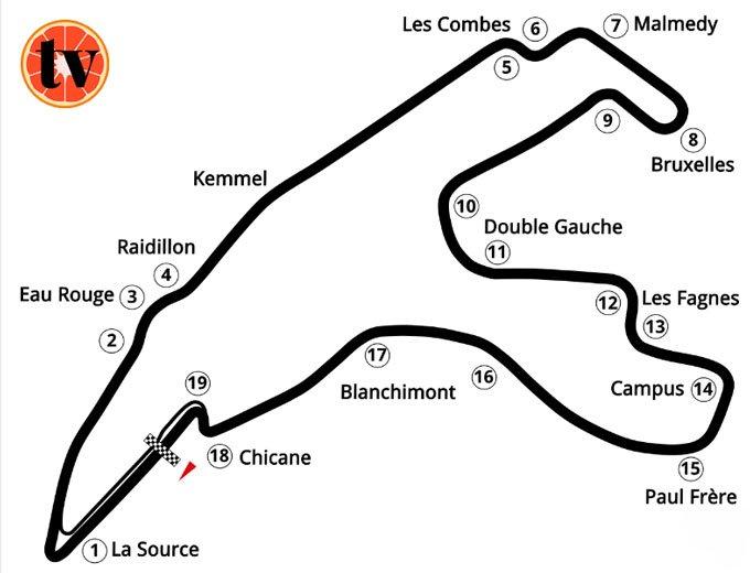 spa-francorchamp Ver Formula 1 Online Gratis