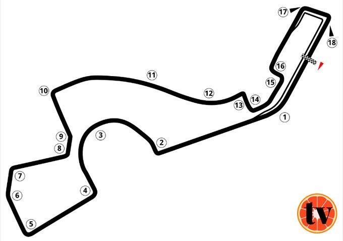 Sochi Ver Formula 1 gratis