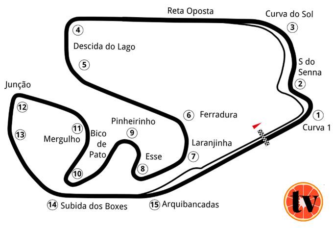Circuito Interlagos Brasil Ver F1 Gratis