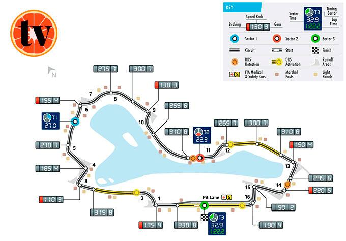 Australian-GP-Albert-Park-F1-New