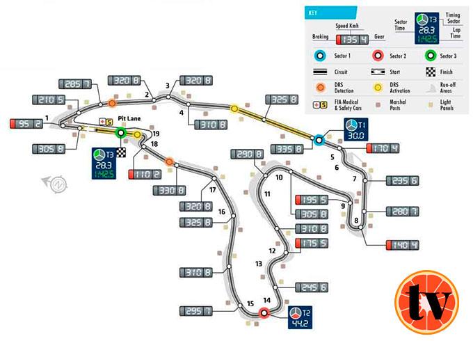 Belgian-GP-F1-Spa-Francorchamps Ver F1 gratis