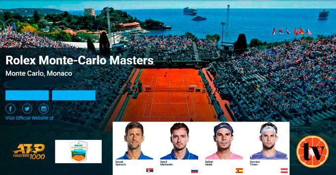 MonteCarlo-2021 Ver Tenis Gratis
