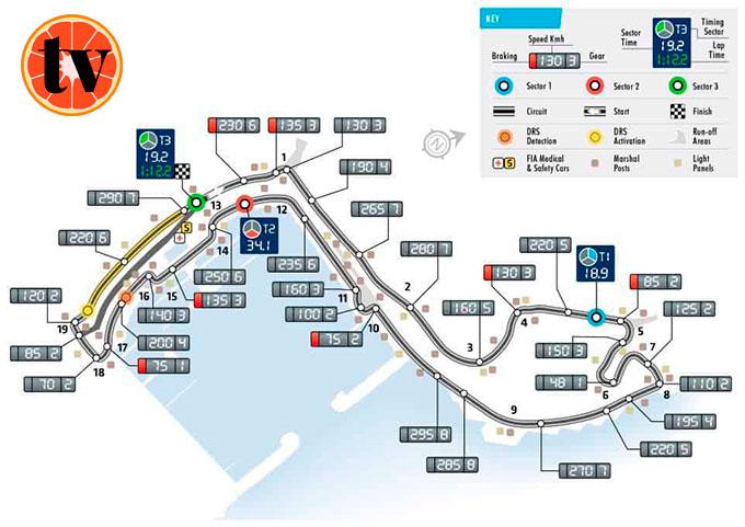 Monaco-GP-F1 Ver Formula1 Gratis